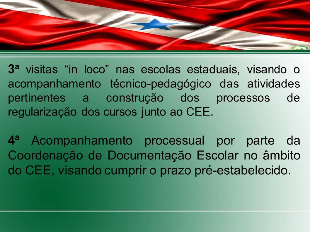 3ª visitas in loco nas escolas estaduais, visando o acompanhamento técnico-pedagógico das atividades pertinentes a construção dos processos de regularização dos cursos junto ao CEE.