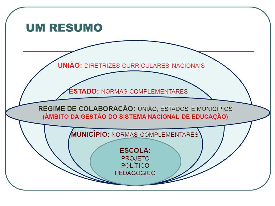 (ÂMBITO DA GESTÃO DO SISTEMA NACIONAL DE EDUCAÇÃO)