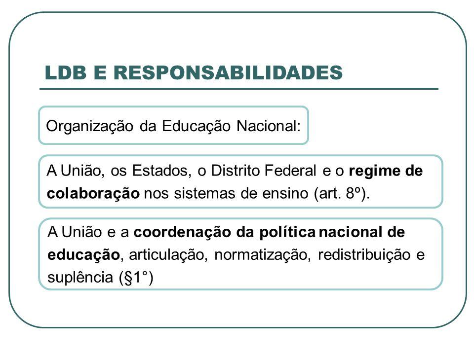 LDB E RESPONSABILIDADES