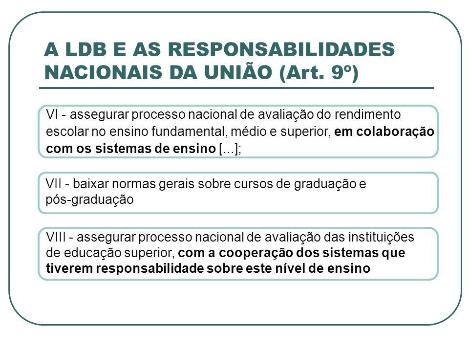 A LDB E AS RESPONSABILIDADES NACIONAIS DA UNIÃO (Art. 9º)