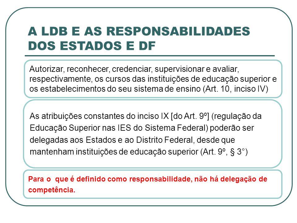 A LDB E AS RESPONSABILIDADES DOS ESTADOS E DF