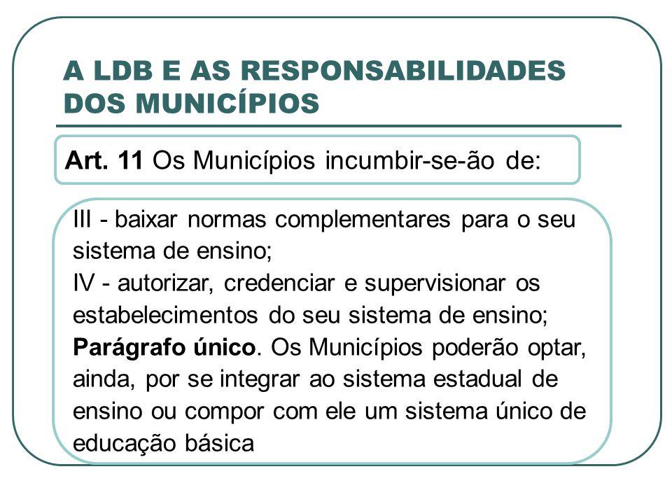 A LDB E AS RESPONSABILIDADES DOS MUNICÍPIOS
