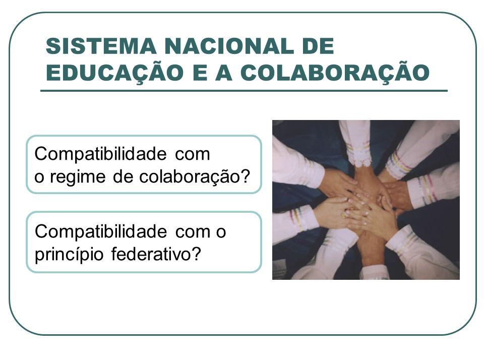 SISTEMA NACIONAL DE EDUCAÇÃO E A COLABORAÇÃO