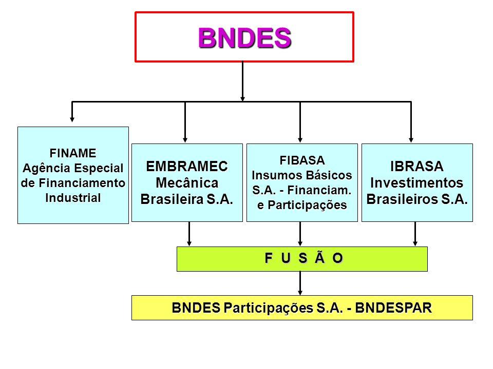 BNDES Participações S.A. - BNDESPAR
