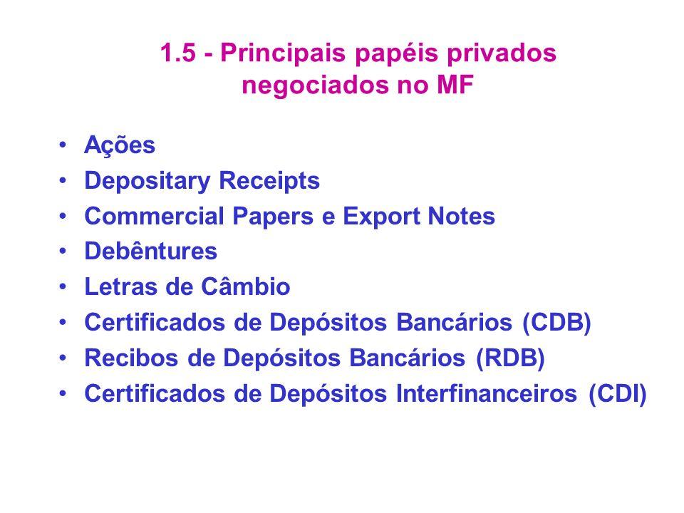 1.5 - Principais papéis privados negociados no MF