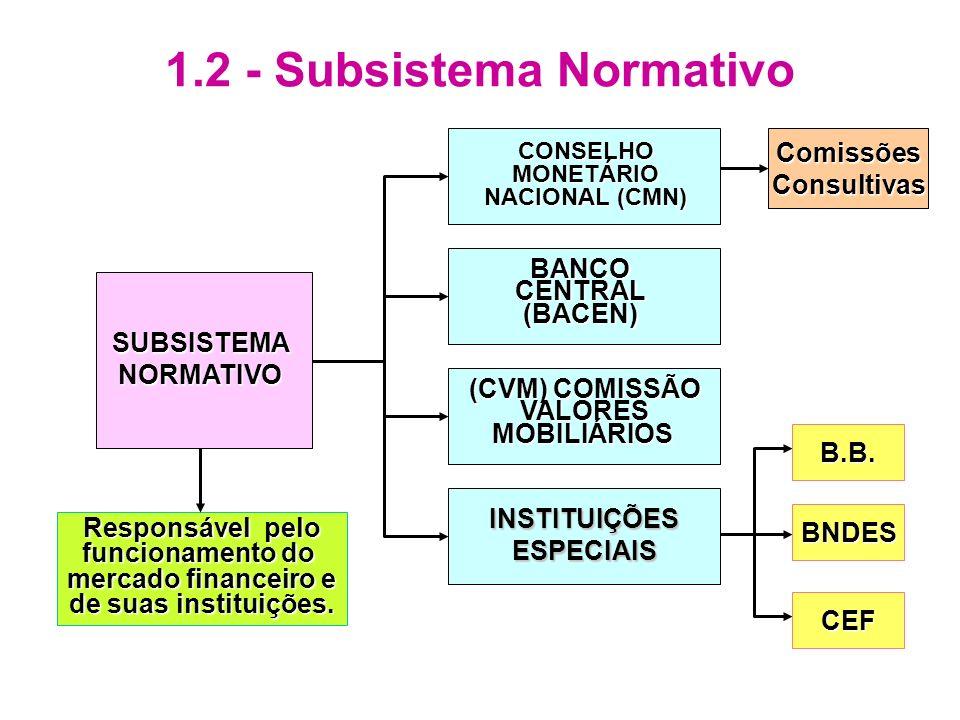 1.2 - Subsistema Normativo