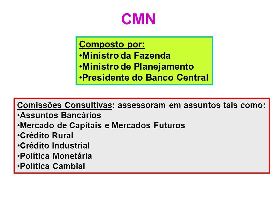 CMN Composto por: Ministro da Fazenda Ministro de Planejamento