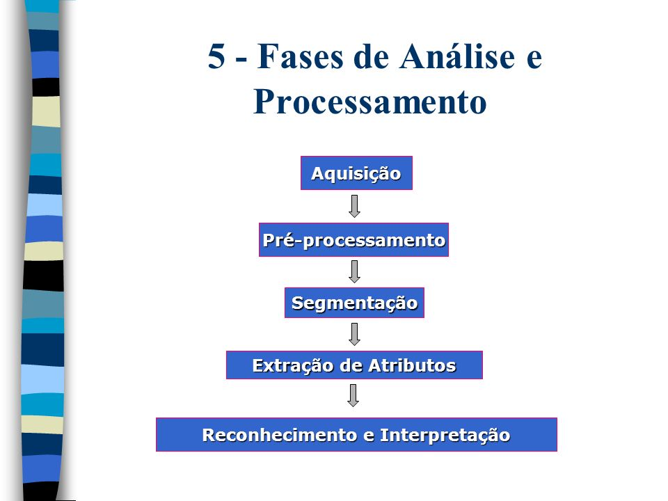 5 - Fases de Análise e Processamento