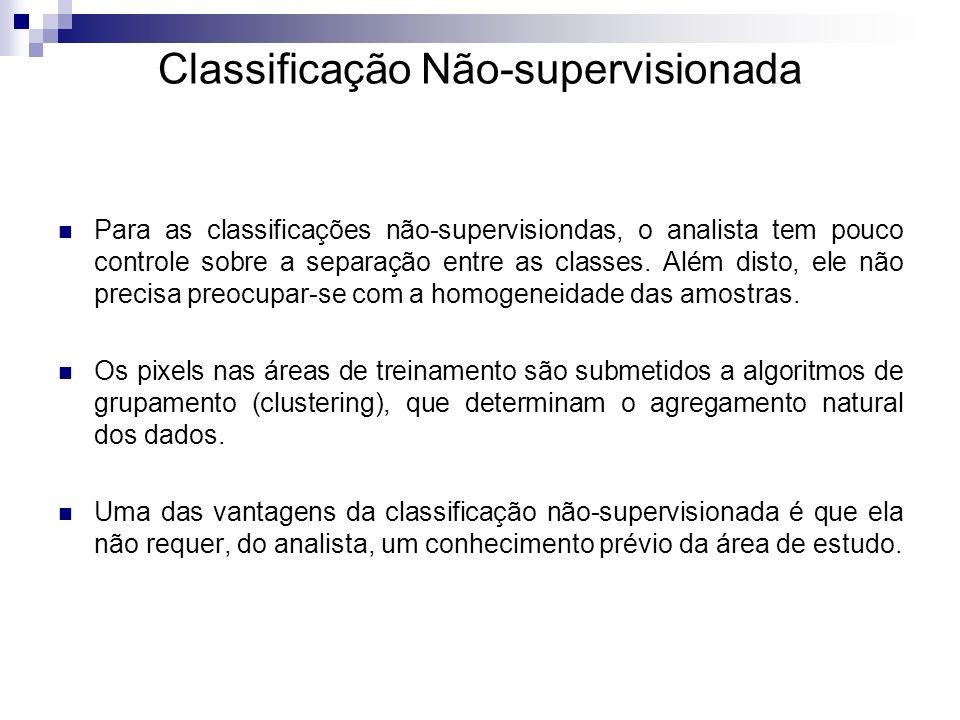 Classificação Não-supervisionada