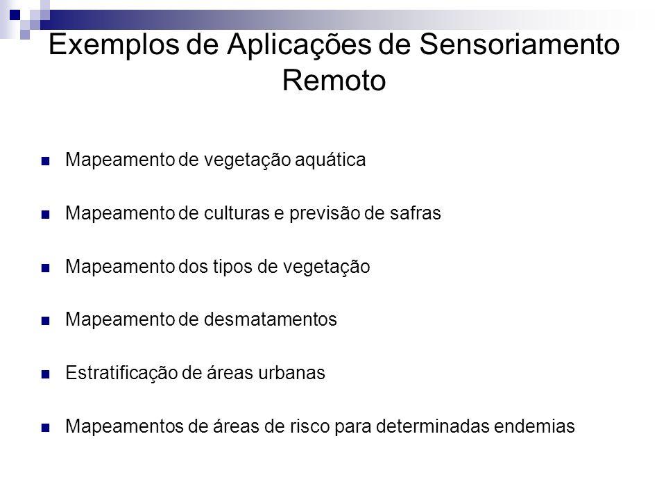 Exemplos de Aplicações de Sensoriamento Remoto