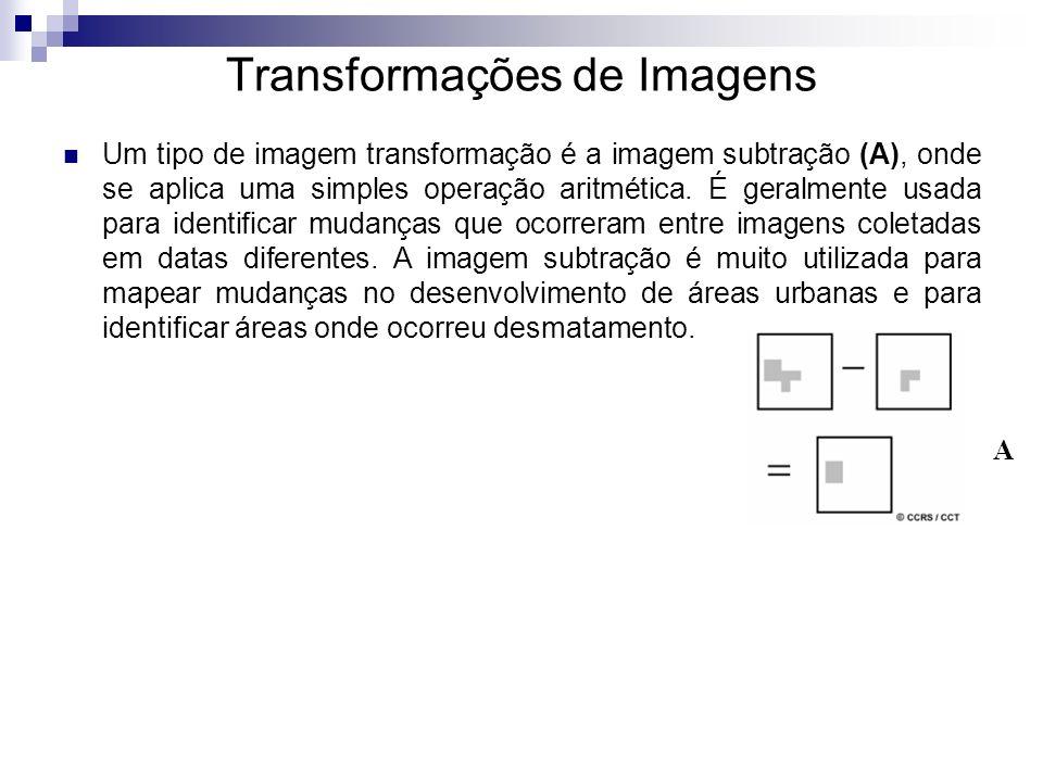 Transformações de Imagens