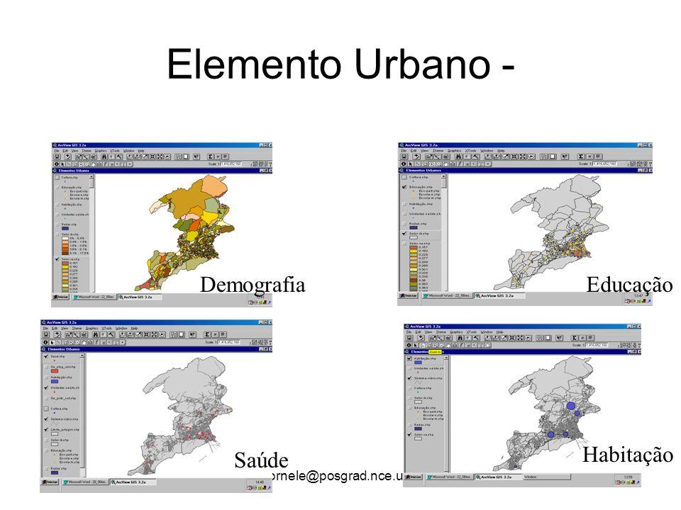 Elemento Urbano - Demografia Educação Habitação Saúde