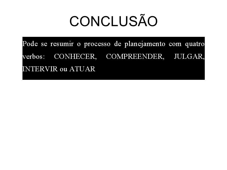CONCLUSÃO gdornele@posgrad.nce.ufrj.br
