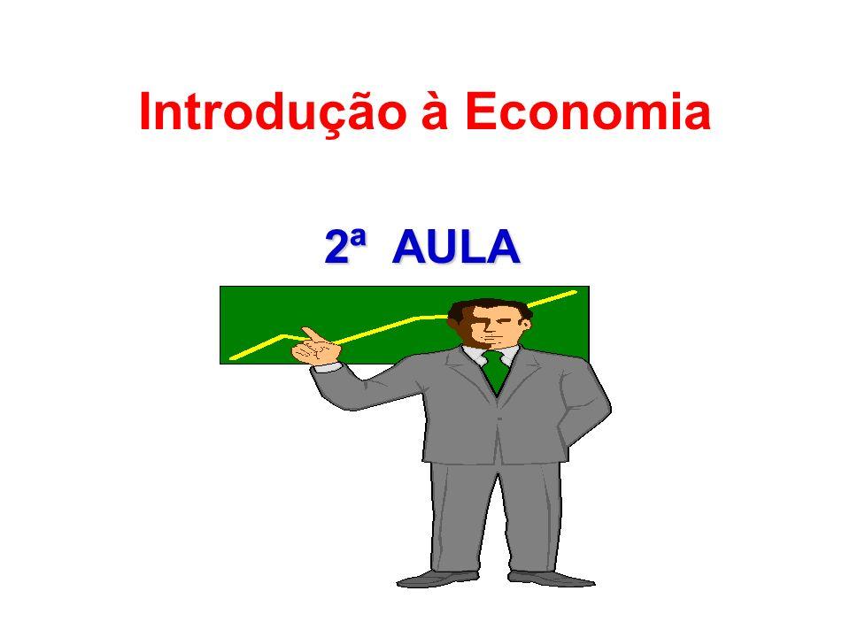 Introdução à Economia 2ª AULA