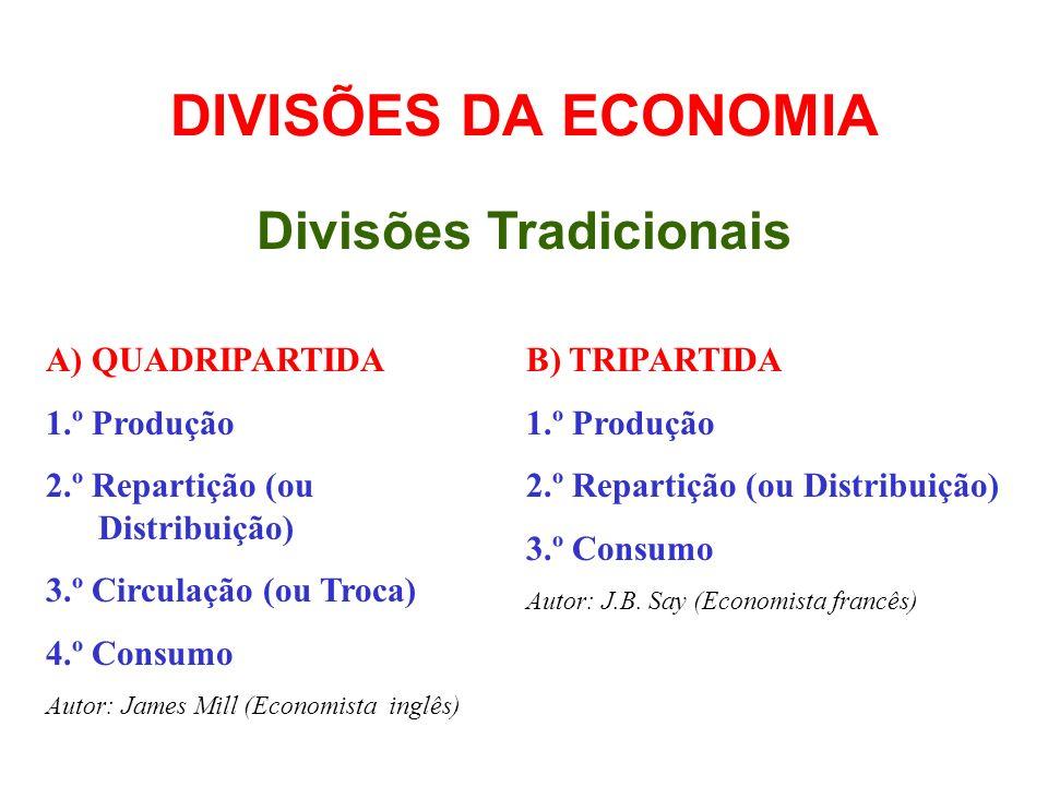 Divisões Tradicionais