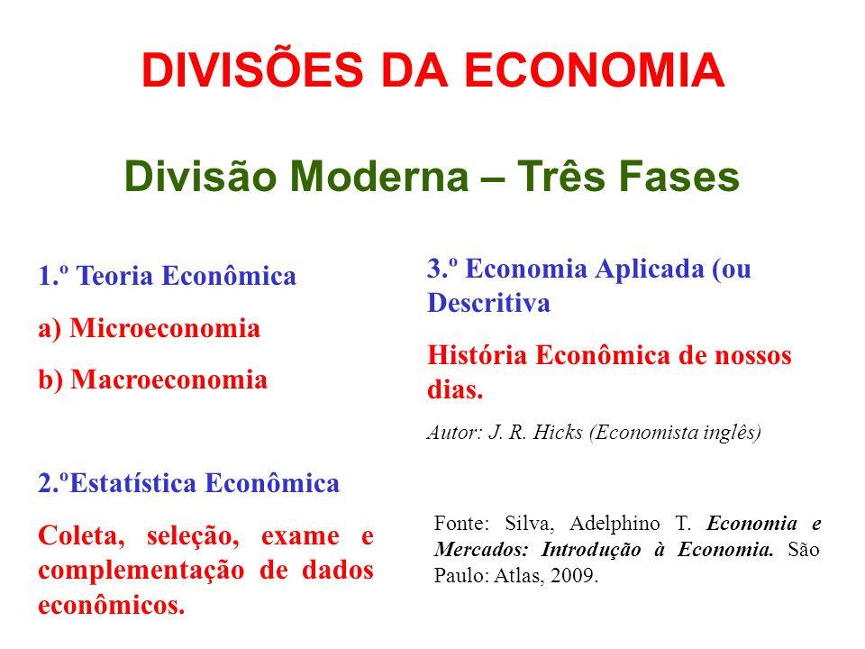 Divisão Moderna – Três Fases