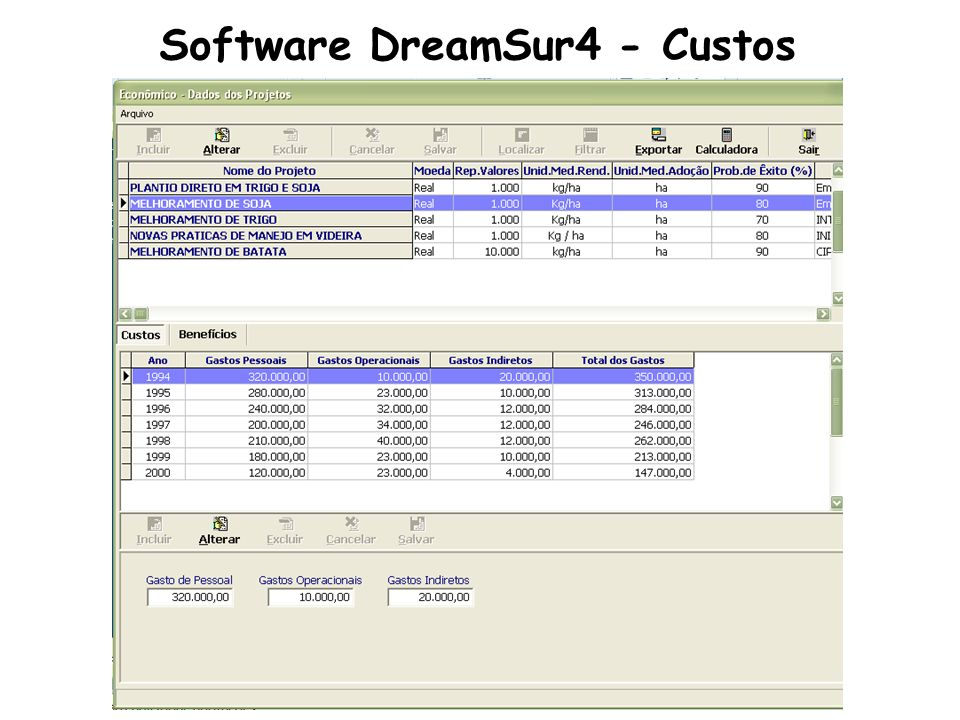 Software DreamSur4 - Custos