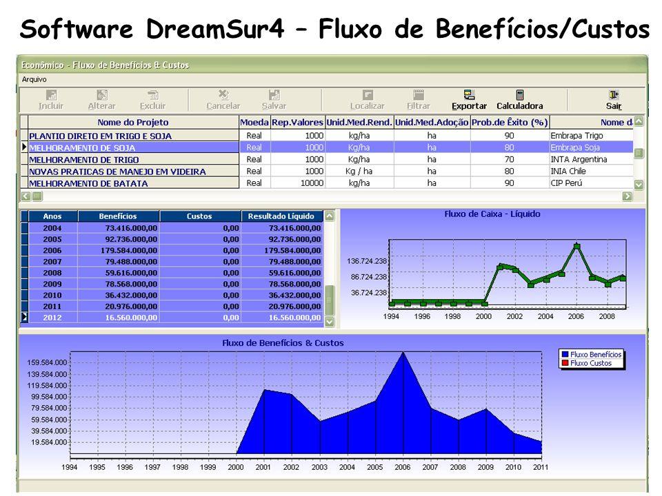 Software DreamSur4 – Fluxo de Benefícios/Custos