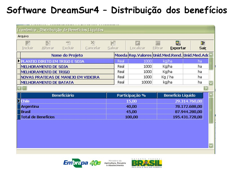 Software DreamSur4 – Distribuição dos benefícios