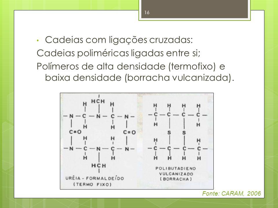 Cadeias com ligações cruzadas: Cadeias poliméricas ligadas entre si;