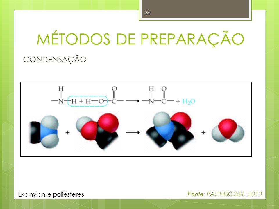 MÉTODOS DE PREPARAÇÃO CONDENSAÇÃO Ex.: nylon e poliésteres