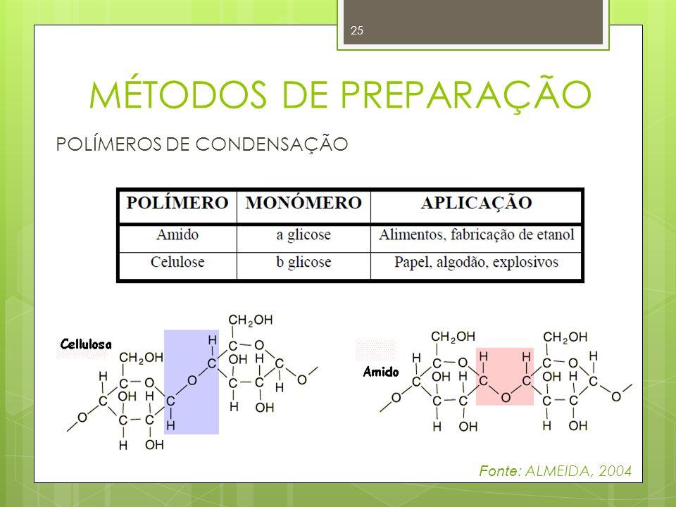 MÉTODOS DE PREPARAÇÃO POLÍMEROS DE CONDENSAÇÃO Fonte: ALMEIDA, 2004