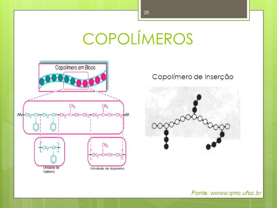 COPOLÍMEROS Copolímero de Inserção Fonte: wwww.qmc.ufsc.br