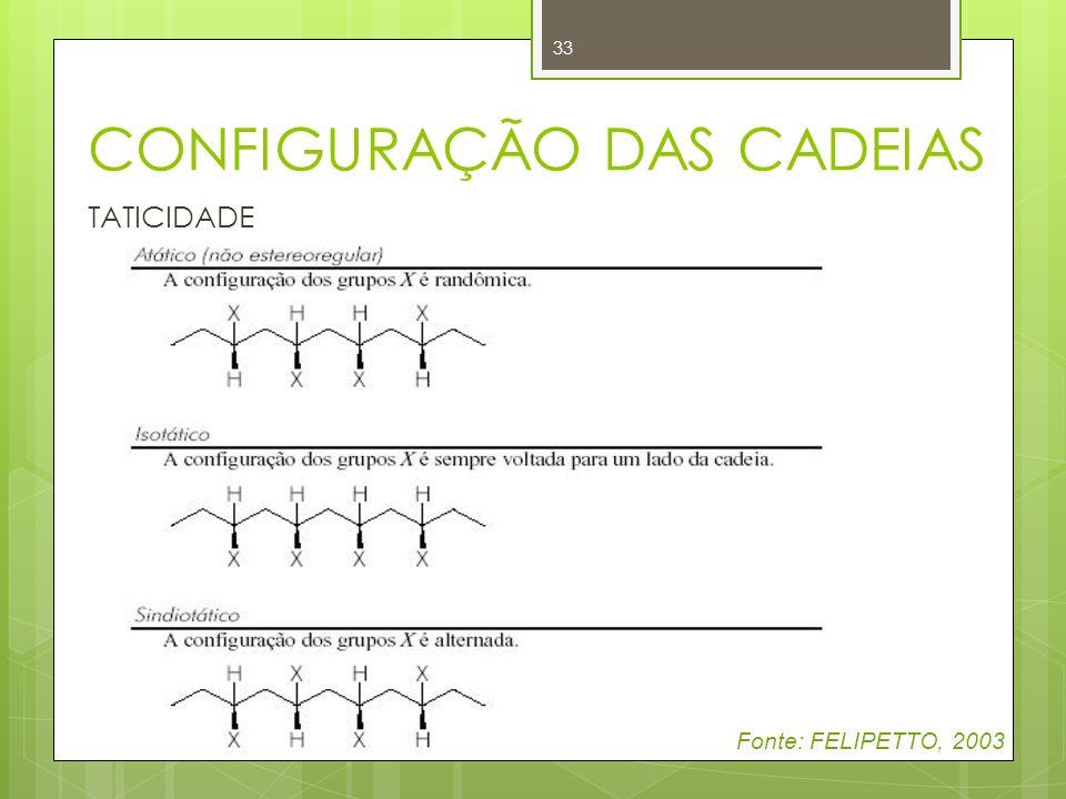 CONFIGURAÇÃO DAS CADEIAS