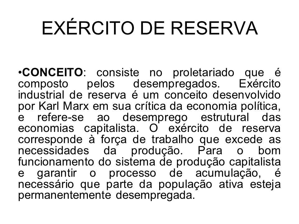 EXÉRCITO DE RESERVA