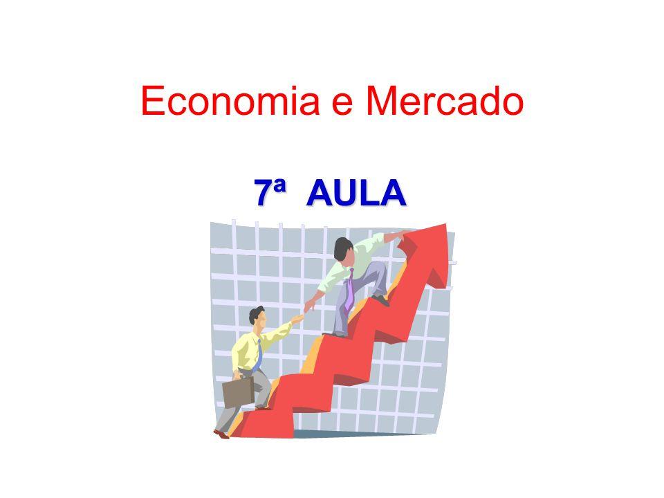 Economia e Mercado 7ª AULA