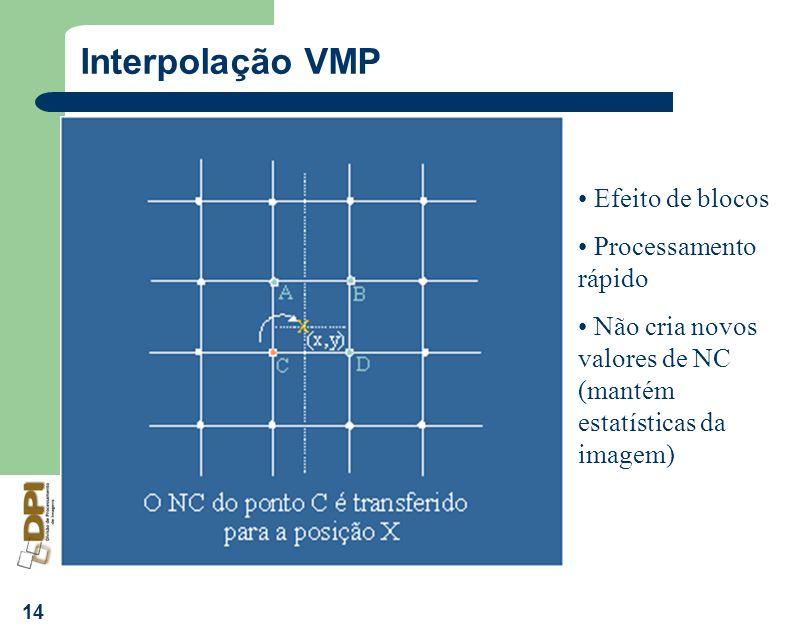 Interpolação VMP Efeito de blocos Processamento rápido
