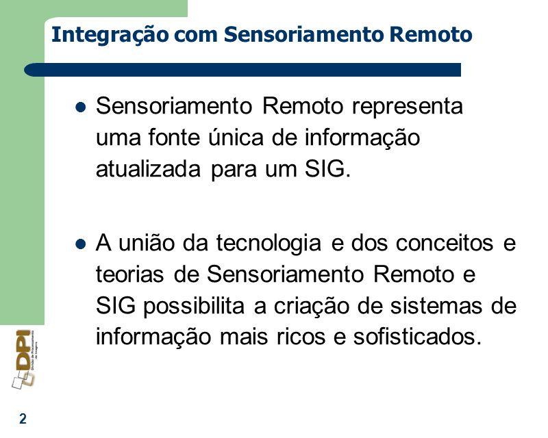 Integração com Sensoriamento Remoto