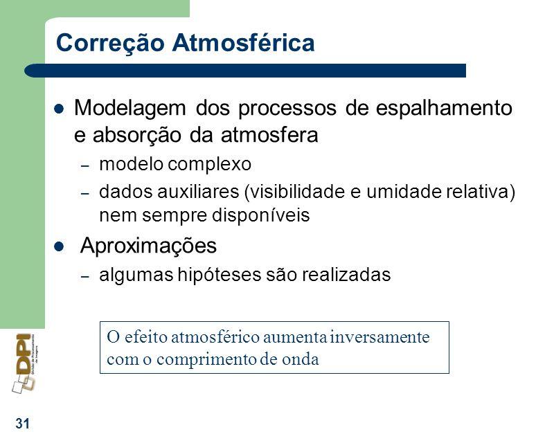 Correção Atmosférica Modelagem dos processos de espalhamento e absorção da atmosfera. modelo complexo.