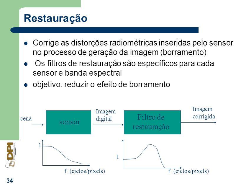 Restauração Corrige as distorções radiométricas inseridas pelo sensor no processo de geração da imagem (borramento)