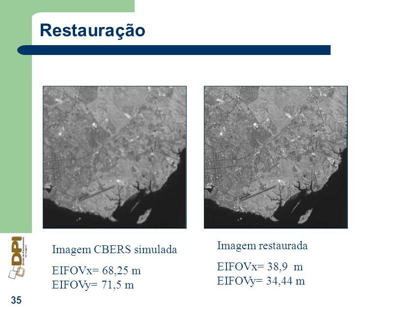 Restauração Imagem restaurada Imagem CBERS simulada