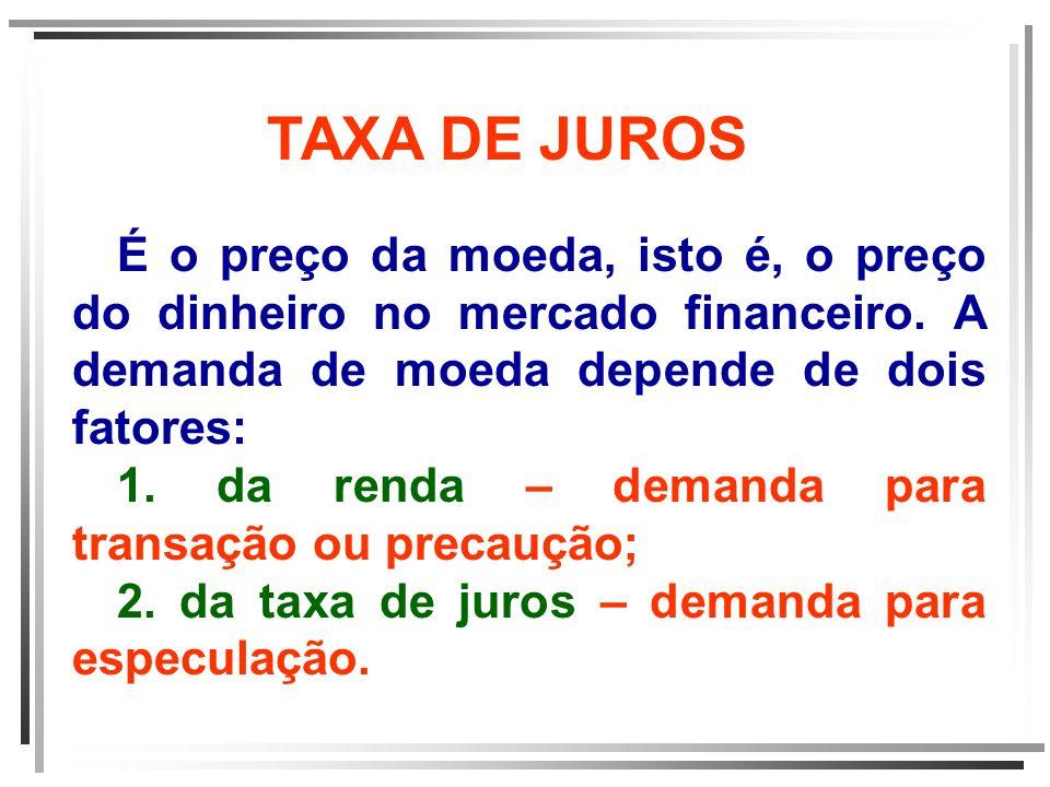 TAXA DE JUROS É o preço da moeda, isto é, o preço do dinheiro no mercado financeiro. A demanda de moeda depende de dois fatores: