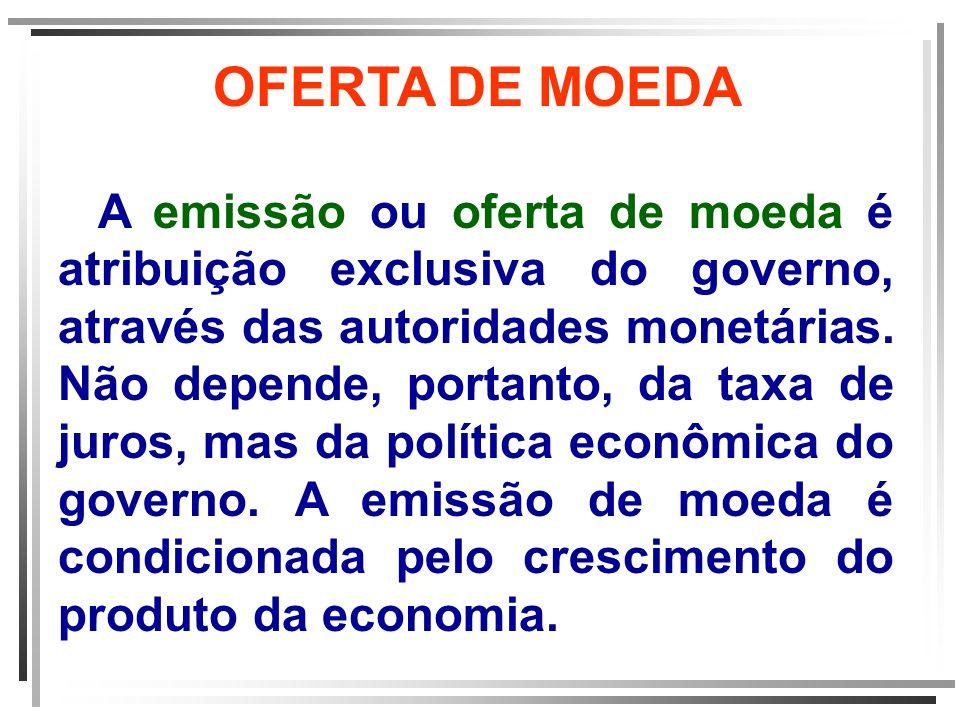 OFERTA DE MOEDA