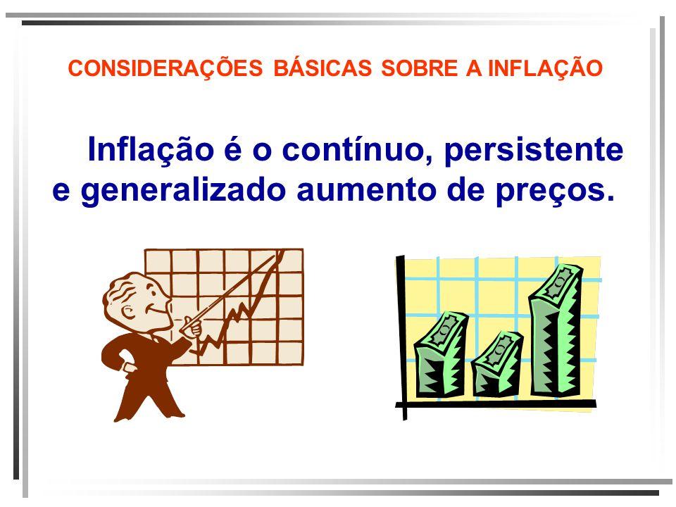CONSIDERAÇÕES BÁSICAS SOBRE A INFLAÇÃO