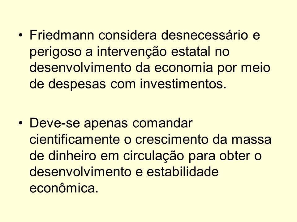 Friedmann considera desnecessário e perigoso a intervenção estatal no desenvolvimento da economia por meio de despesas com investimentos.