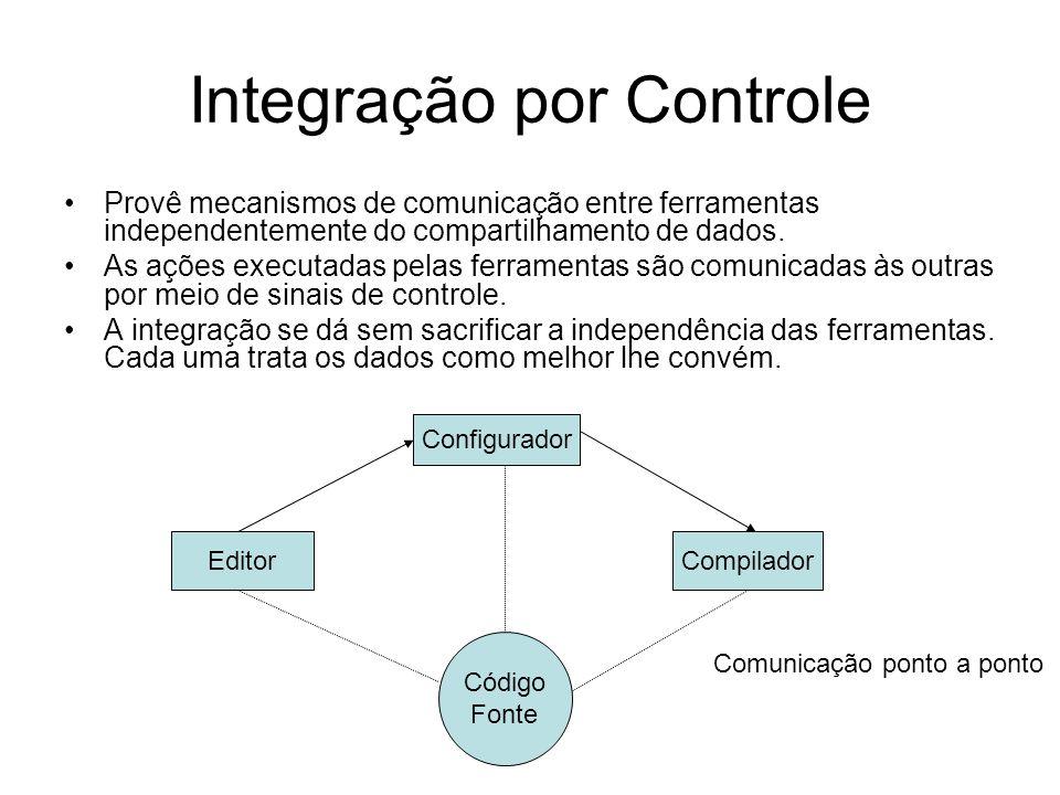 Integração por Controle