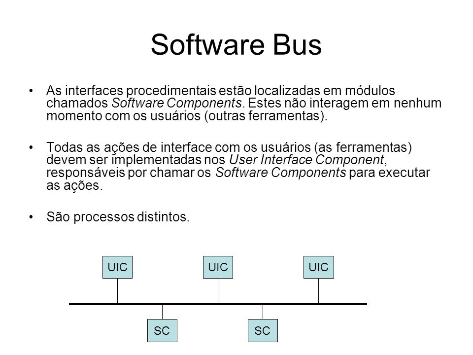 Software Bus