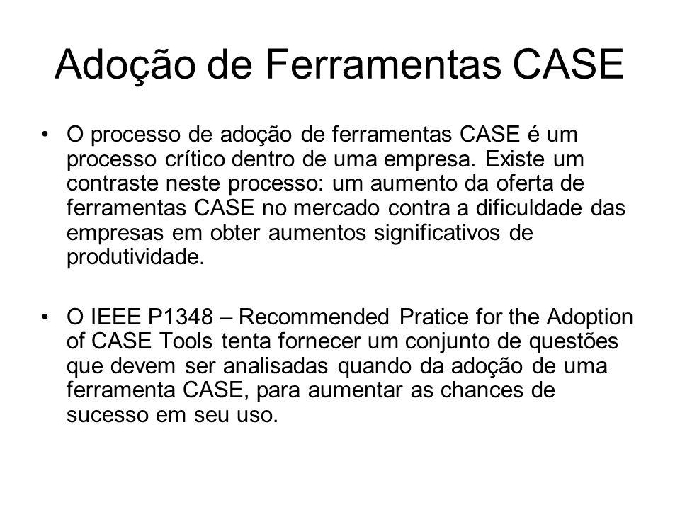 Adoção de Ferramentas CASE