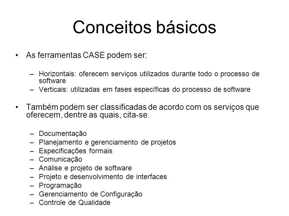 Conceitos básicos As ferramentas CASE podem ser: