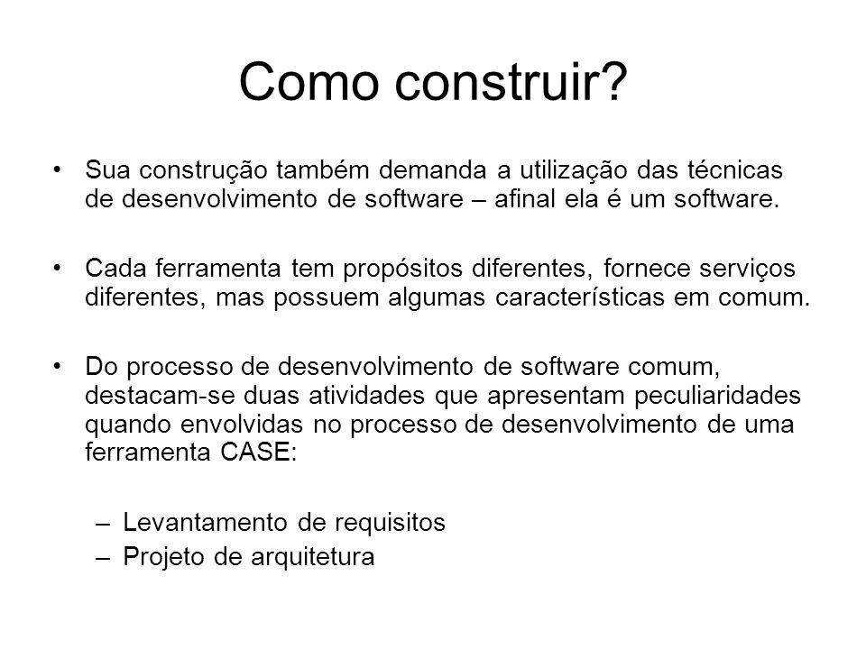 Como construir Sua construção também demanda a utilização das técnicas de desenvolvimento de software – afinal ela é um software.