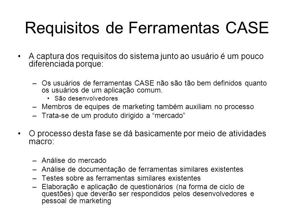Requisitos de Ferramentas CASE