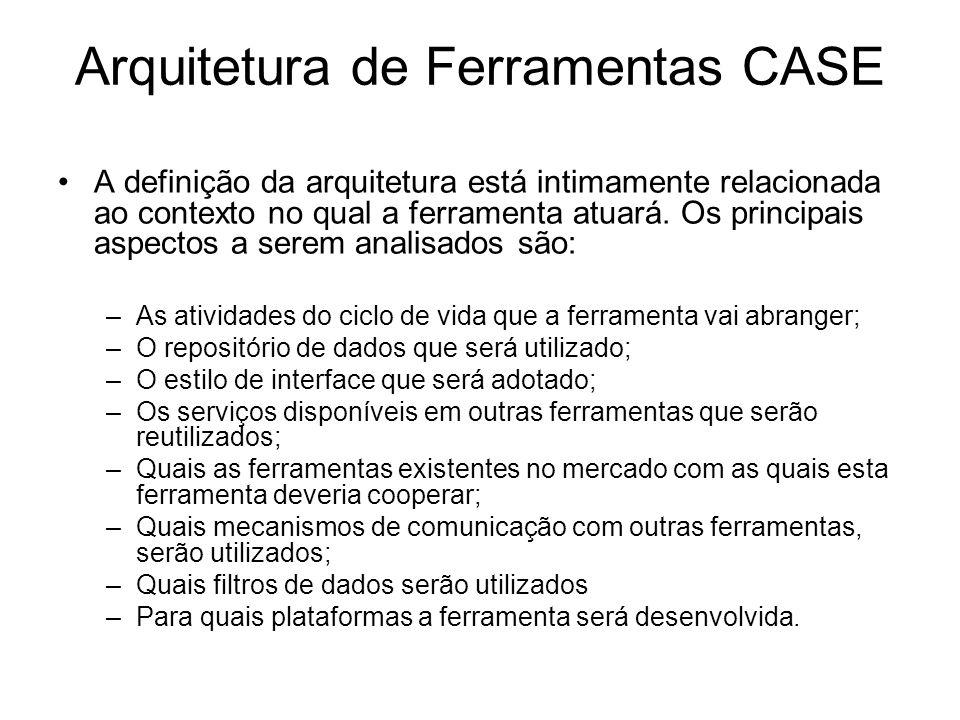 Arquitetura de Ferramentas CASE