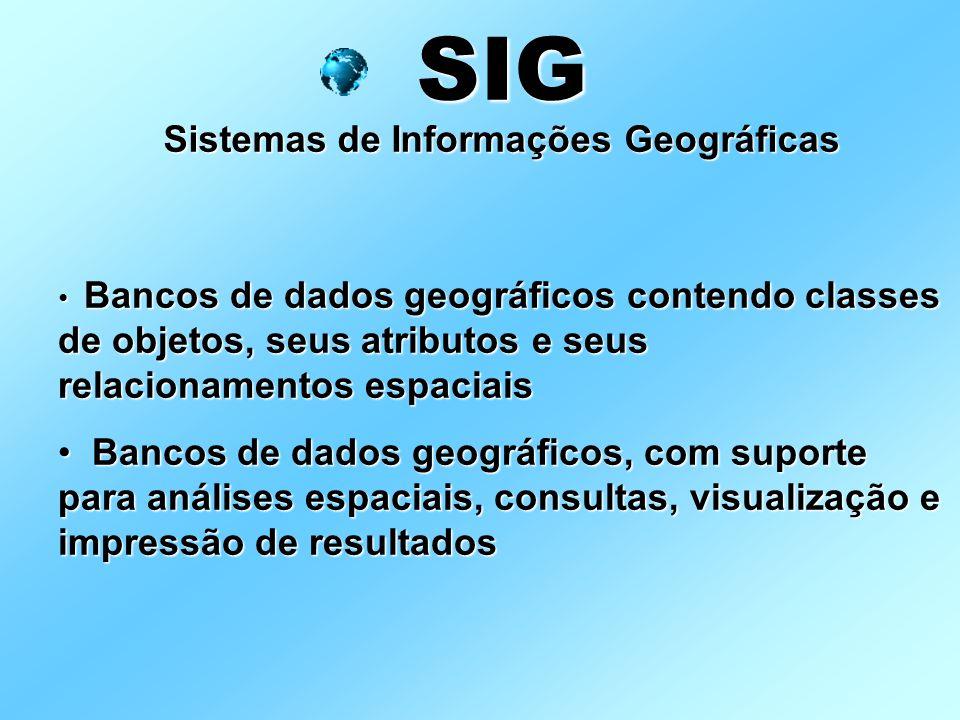Sistemas de Informações Geográficas