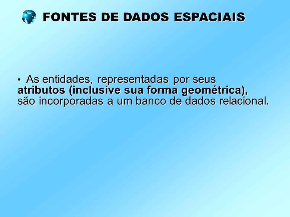 FONTES DE DADOS ESPACIAIS