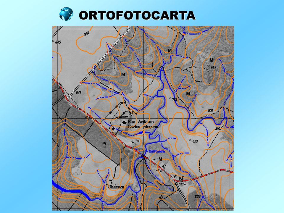 ORTOFOTOCARTA