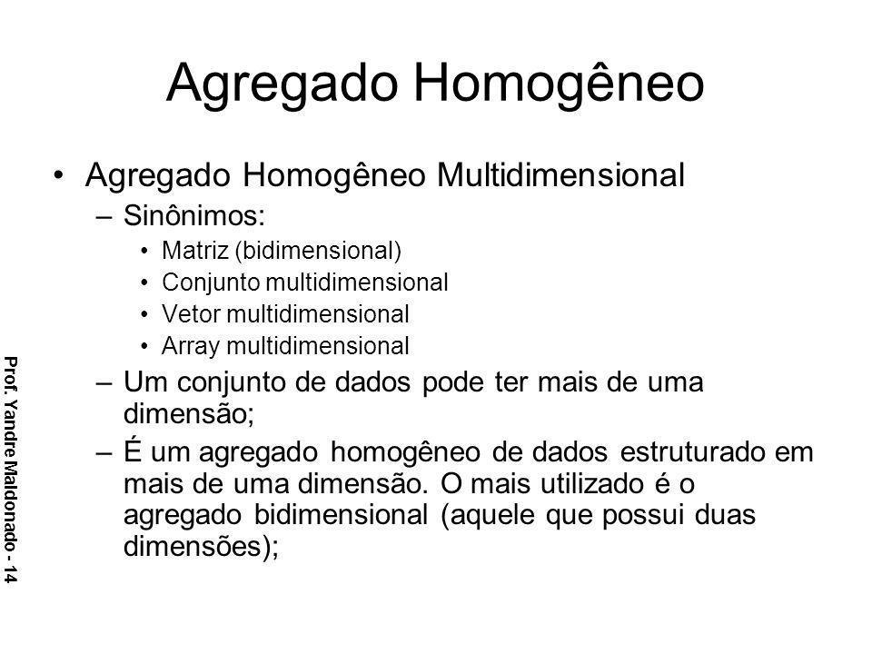 Agregado Homogêneo Agregado Homogêneo Multidimensional Sinônimos: